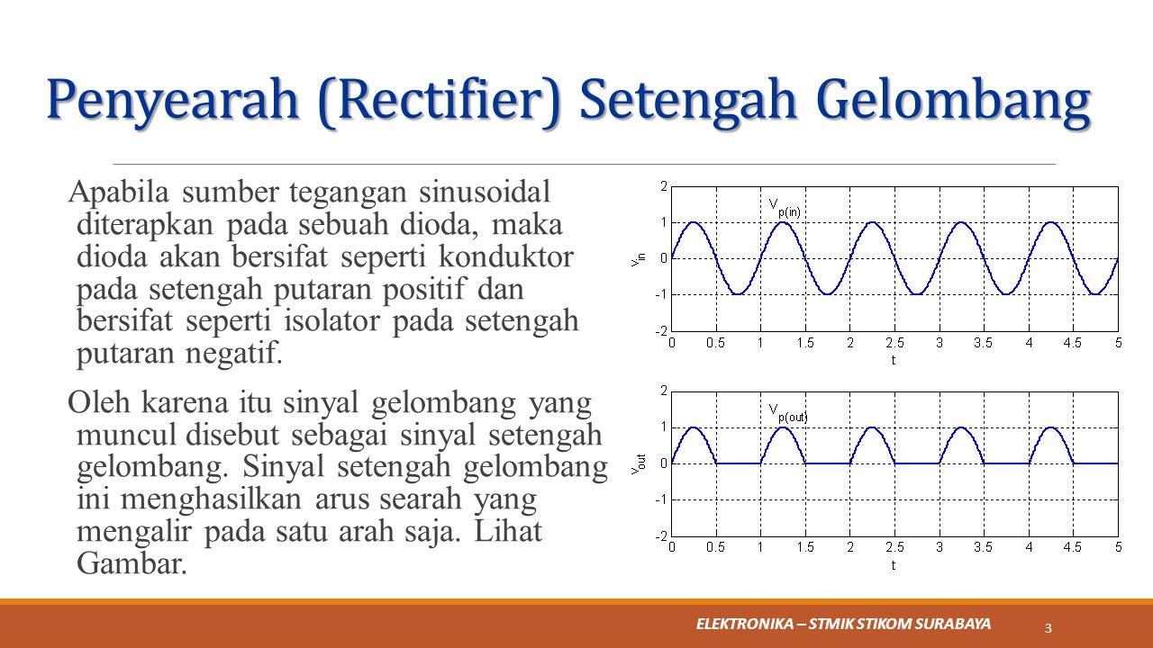 ELEKTRONIKA – STMIK STIKOM SURABAYA Penyearah (Rectifier) Setengah Gelombang Apabila sumber tegangan sinusoidal diterapkan pada sebuah dioda, maka dio