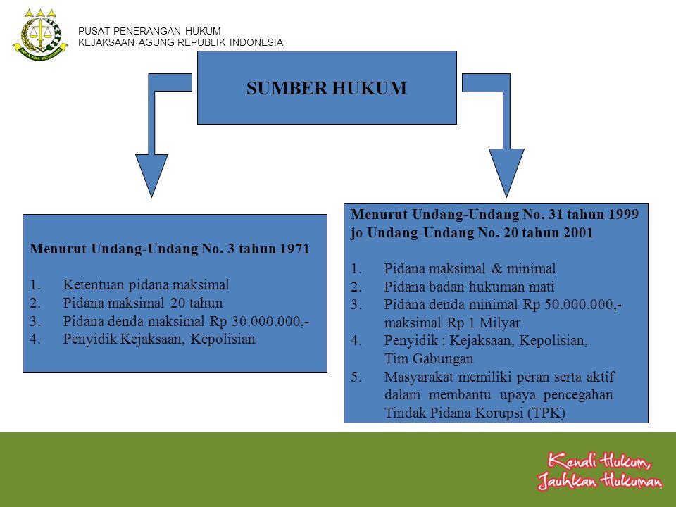 SUMBER HUKUM Menurut Undang-Undang No. 3 tahun 1971 1.Ketentuan pidana maksimal 2.Pidana maksimal 20 tahun 3. Pidana denda maksimal Rp 30.000.000,- 4.