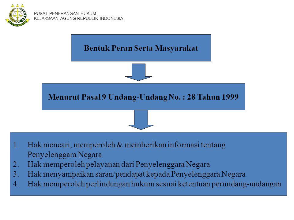 Bentuk Peran Serta Masyarakat Menurut Pasal 9 Undang-Undang No. : 28 Tahun 1999 1.Hak mencari, memperoleh & memberikan informasi tentang Penyelenggara