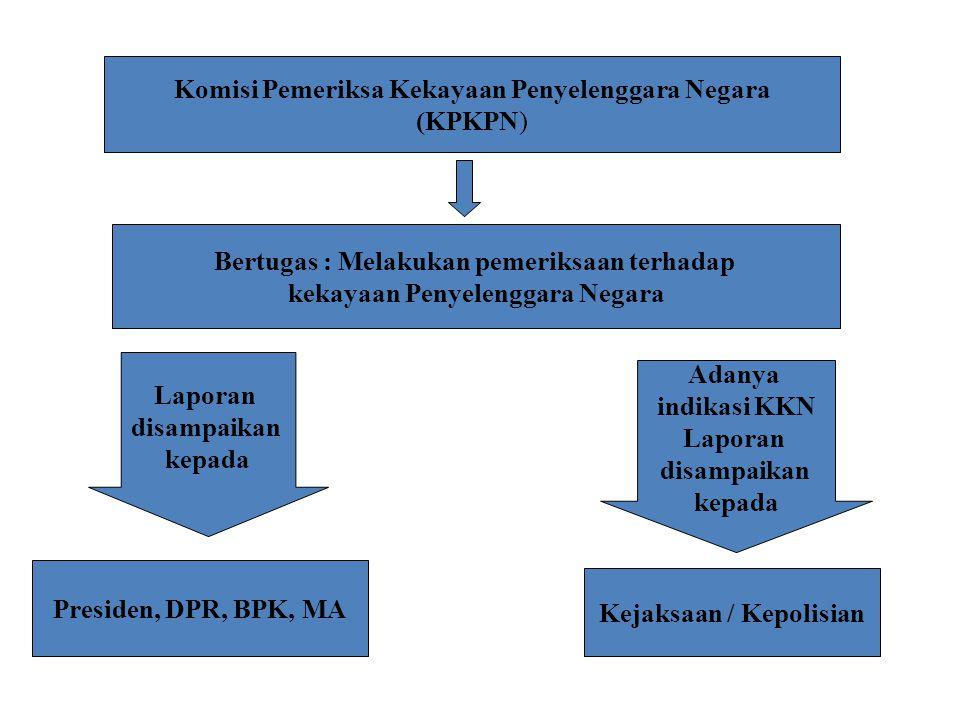 Komisi Pemeriksa Kekayaan Penyelenggara Negara (KPKPN) Bertugas : Melakukan pemeriksaan terhadap kekayaan Penyelenggara Negara Laporan disampaikan kep