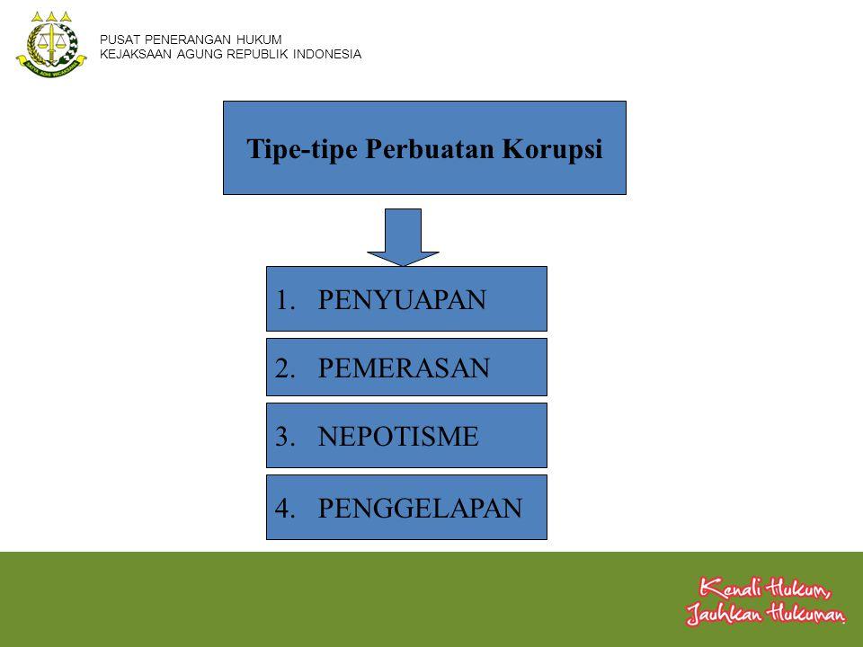 Tipe-tipe Perbuatan Korupsi 1.PENYUAPAN 2. PEMERASAN 3. NEPOTISME 4. PENGGELAPAN PUSAT PENERANGAN HUKUM KEJAKSAAN AGUNG REPUBLIK INDONESIA