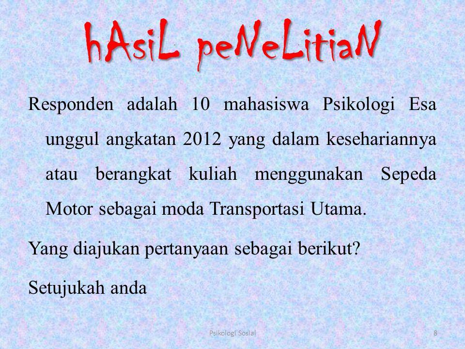 hAsiL peNeLitiaN Responden adalah 10 mahasiswa Psikologi Esa unggul angkatan 2012 yang dalam kesehariannya atau berangkat kuliah menggunakan Sepeda Mo