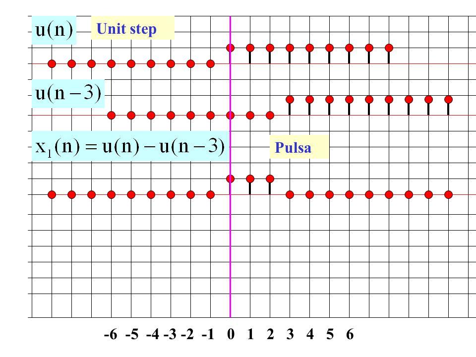 -6 -5 -4 -3 -2 -1 0 1 2 3 4 5 6 Unit step Pulsa
