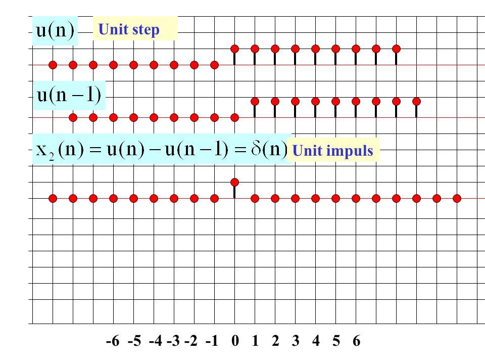 -6 -5 -4 -3 -2 -1 0 1 2 3 4 5 6 Unit step Unit impuls