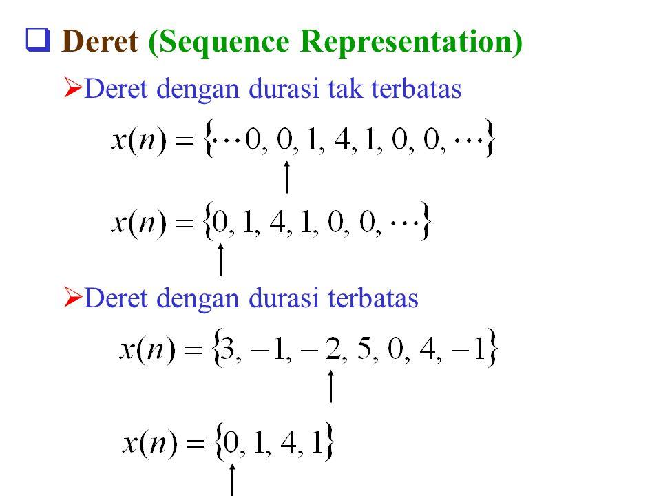  Deret (Sequence Representation)  Deret dengan durasi tak terbatas  Deret dengan durasi terbatas