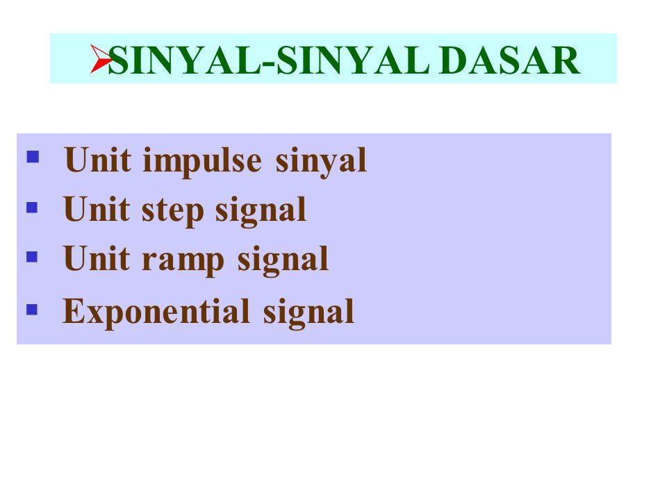 Contoh-Soal 1 Diketahui suatu sinyal diskrit yang didefinisikan sebagai : a).
