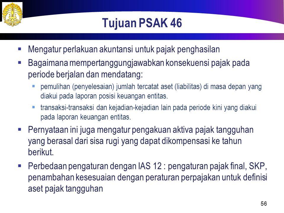 Tujuan PSAK 46  Mengatur perlakuan akuntansi untuk pajak penghasilan  Bagaimana mempertanggungjawabkan konsekuensi pajak pada periode berjalan dan m