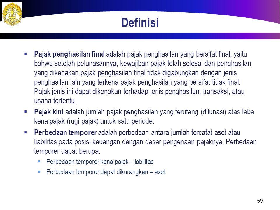 Definisi  Pajak penghasilan final adalah pajak penghasilan yang bersifat final, yaitu bahwa setelah pelunasannya, kewajiban pajak telah selesai dan p