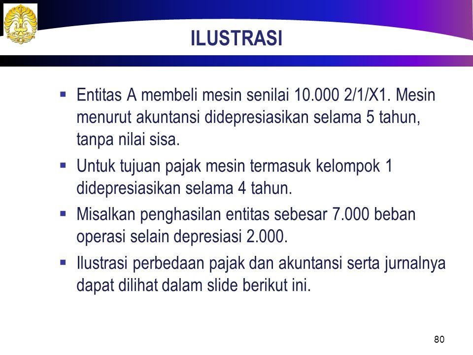 ILUSTRASI  Entitas A membeli mesin senilai 10.000 2/1/X1. Mesin menurut akuntansi didepresiasikan selama 5 tahun, tanpa nilai sisa.  Untuk tujuan pa