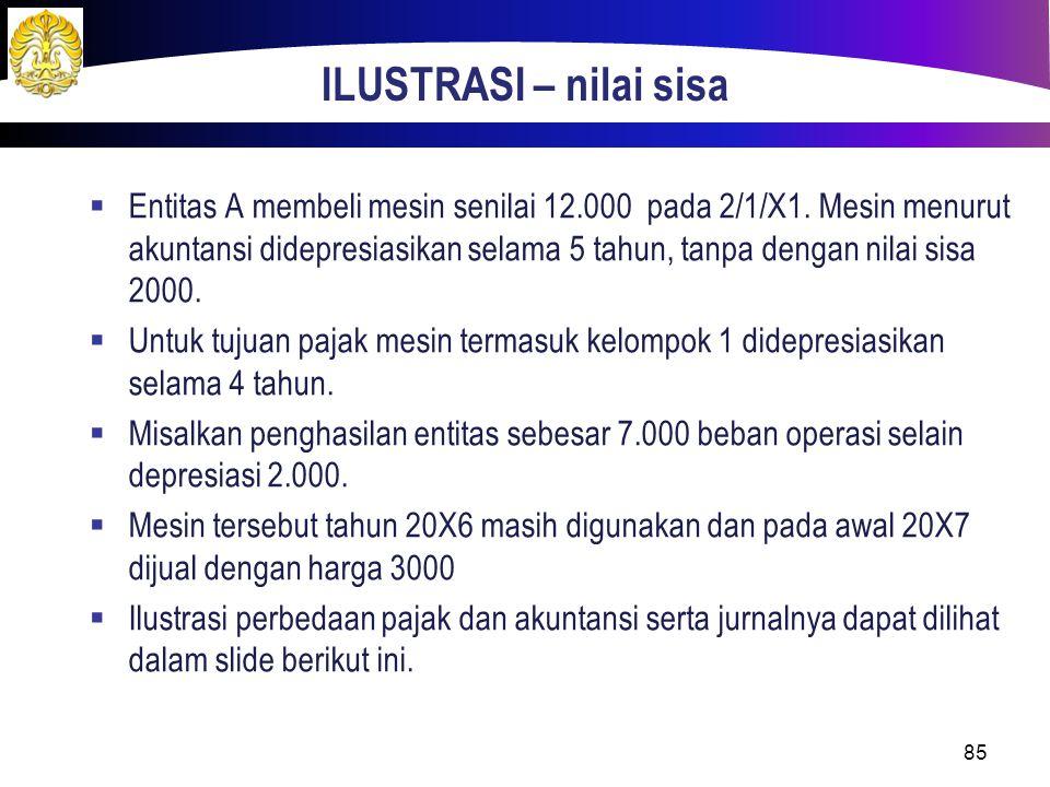 ILUSTRASI – nilai sisa  Entitas A membeli mesin senilai 12.000 pada 2/1/X1. Mesin menurut akuntansi didepresiasikan selama 5 tahun, tanpa dengan nila