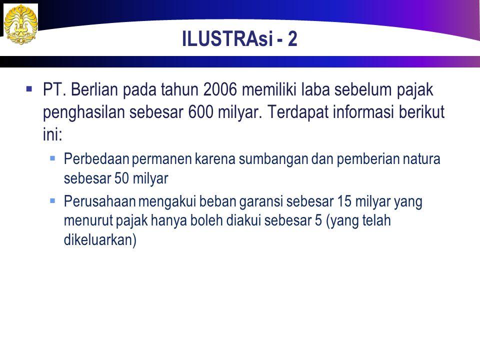 ILUSTRAsi - 2  PT. Berlian pada tahun 2006 memiliki laba sebelum pajak penghasilan sebesar 600 milyar. Terdapat informasi berikut ini:  Perbedaan pe