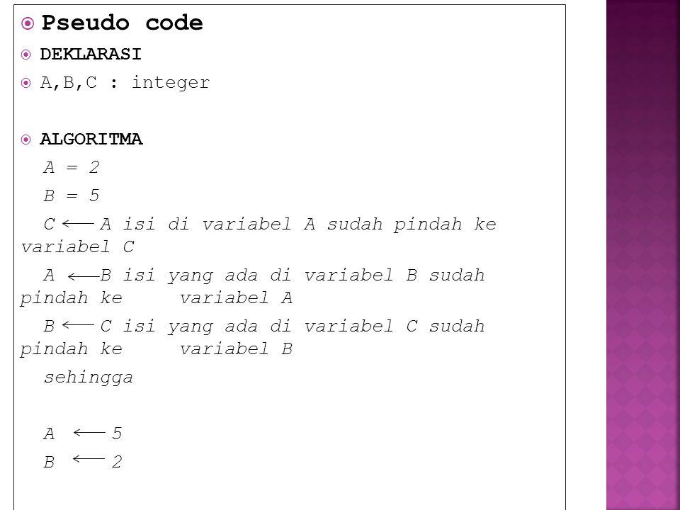  Pseudo code  DEKLARASI  A,B,C : integer  ALGORITMA A = 2 B = 5 C A isi di variabel A sudah pindah ke variabel C A B isi yang ada di variabel B su