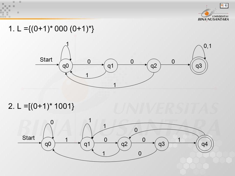 1.L ={(0+1)* 000 (0+1)*} 2.L =[(0+1)* 1001} q1q2q0q3 1 0,1 1 1 000 Start q1q2q0q4 0 00 Start 1 q3 1 1 1 0 0 1