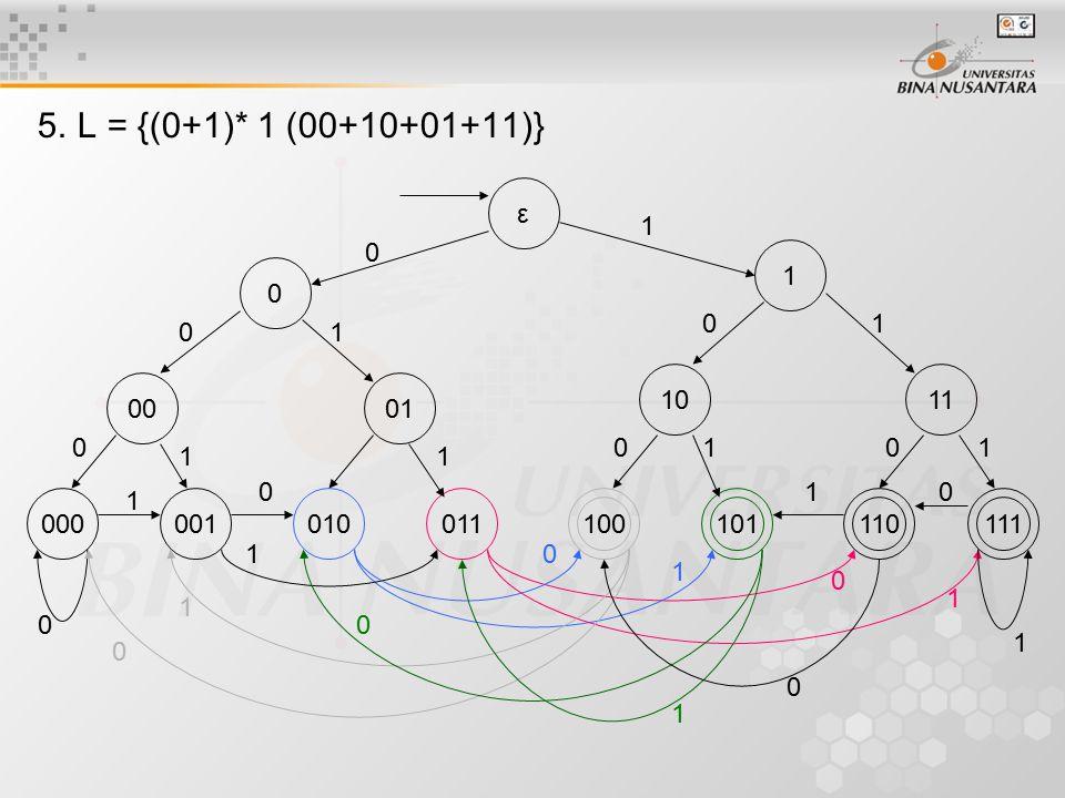 5.L = {(0+1)* 1 (00+10+01+11)} 000 00 001 01 010011 0 110111 11 ε 101100 10 1 1 0 01 0 0 0 0 0 11 1 1 1 110 0 1 1 0 0 1 1 0 0 1 0 1