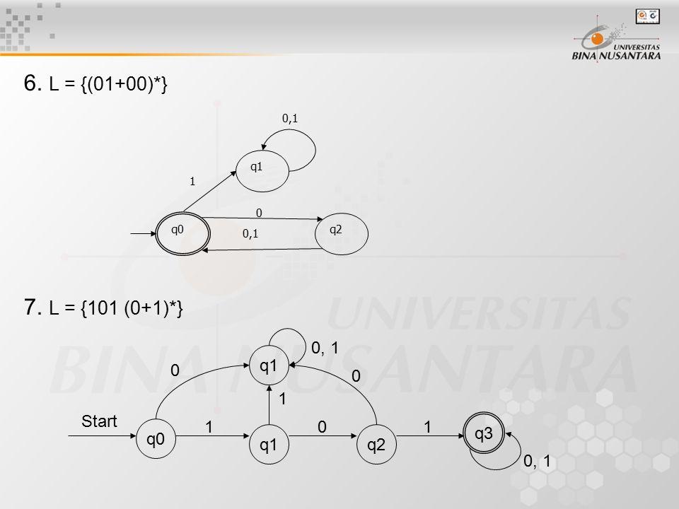 6. L = {(01+00)*} 7. L = {101 (0+1)*} q1q2 q0 10 Start 1 q3 1 0, 1 0 q1 0 0, 1 0 1 q0 q1 q2