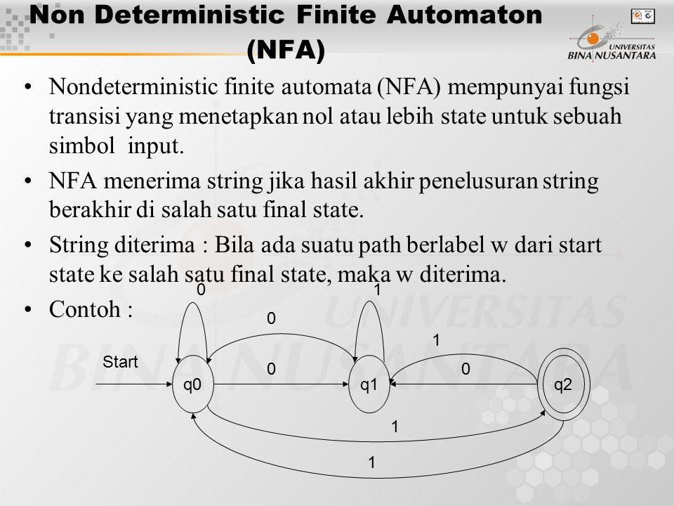 Non Deterministic Finite Automaton (NFA) Nondeterministic finite automata (NFA) mempunyai fungsi transisi yang menetapkan nol atau lebih state untuk sebuah simbol input.