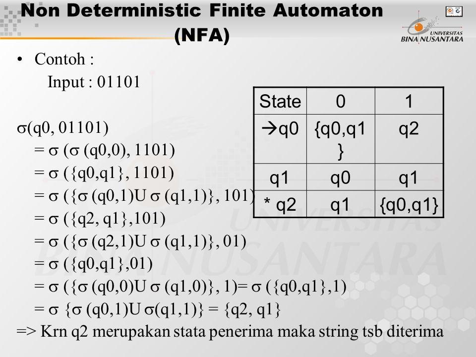 Non Deterministic Finite Automaton (NFA) Contoh : Input : 01101  (q0, 01101) =  (  (q0,0), 1101) =  ({q0,q1}, 1101) =  ({  (q0,1)U  (q1,1)}, 101) =  ({q2, q1},101) =  ({  (q2,1)U  (q1,1)}, 01) =  ({q0,q1},01) =  ({  (q0,0)U  (q1,0)}, 1)=  ({q0,q1},1) =  {  (q0,1)U  (q1,1)} = {q2, q1} => Krn q2 merupakan stata penerima maka string tsb diterima State01  q0{q0,q1 } q2 q1q0q1 * q2q1{q0,q1}