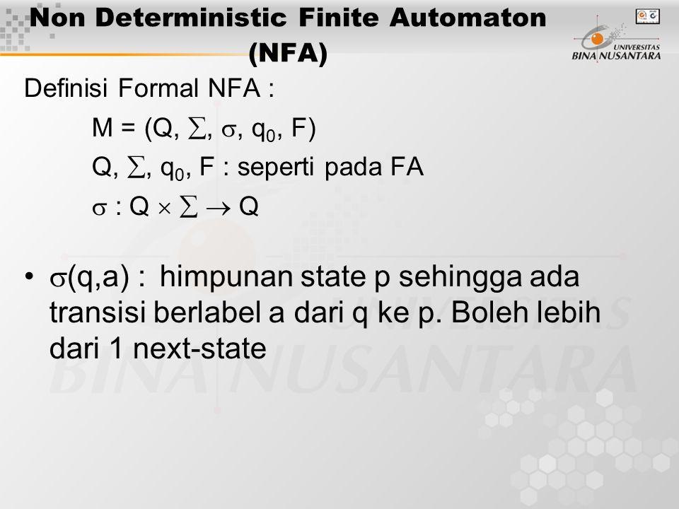 Non Deterministic Finite Automaton (NFA) Definisi Formal NFA : M = (Q, , , q 0, F) Q, , q 0, F : seperti pada FA  : Q    Q  (q,a) : himpunan state p sehingga ada transisi berlabel a dari q ke p.