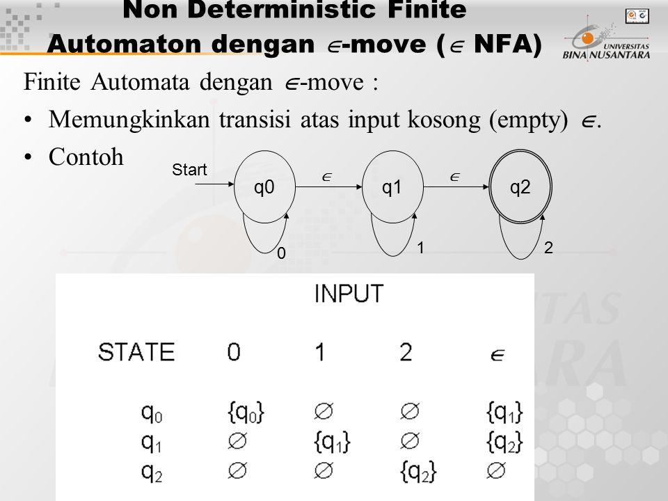 Non Deterministic Finite Automaton dengan  -move (  NFA) Finite Automata dengan  -move : Memungkinkan transisi atas input kosong (empty) .