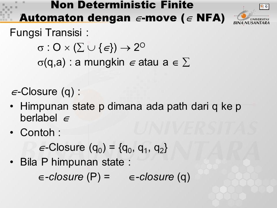 Non Deterministic Finite Automaton dengan  -move (  NFA) Fungsi Transisi :  : O  (   {  })  2 O  (q,a) : a mungkin  atau a    -Closure (q) : Himpunan state p dimana ada path dari q ke p berlabel  Contoh :  -Closure (q 0 ) = {q 0, q 1, q 2 } Bila P himpunan state :  -closure (P) =  -closure (q)