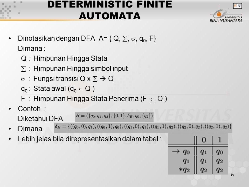 5 DETERMINISTIC FINITE AUTOMATA Dinotasikan dengan DFA A= { Q, , , q 0, F} Dimana : Q:Himpunan Hingga Stata  :Himpunan Hingga simbol input  :Fungsi transisi Q x   Q q 0 :Stata awal (q 0  Q ) F:Himpunan Hingga Stata Penerima (F  Q ) Contoh : Diketahui DFA Dimana Lebih jelas bila direpresentasikan dalam tabel :