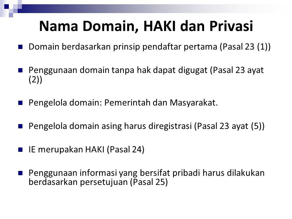 Nama Domain, HAKI dan Privasi Domain berdasarkan prinsip pendaftar pertama (Pasal 23 (1)) Penggunaan domain tanpa hak dapat digugat (Pasal 23 ayat (2)