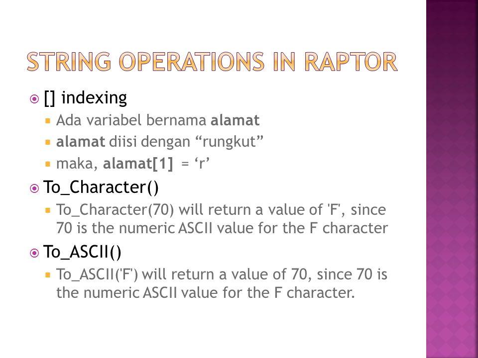 """ [] indexing  Ada variabel bernama alamat  alamat diisi dengan """"rungkut""""  maka, alamat[1] = 'r'  To_Character()  To_Character(70) will return a"""