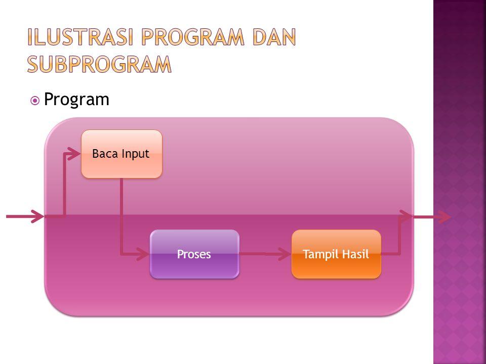  Program Baca Input Proses Tampil Hasil