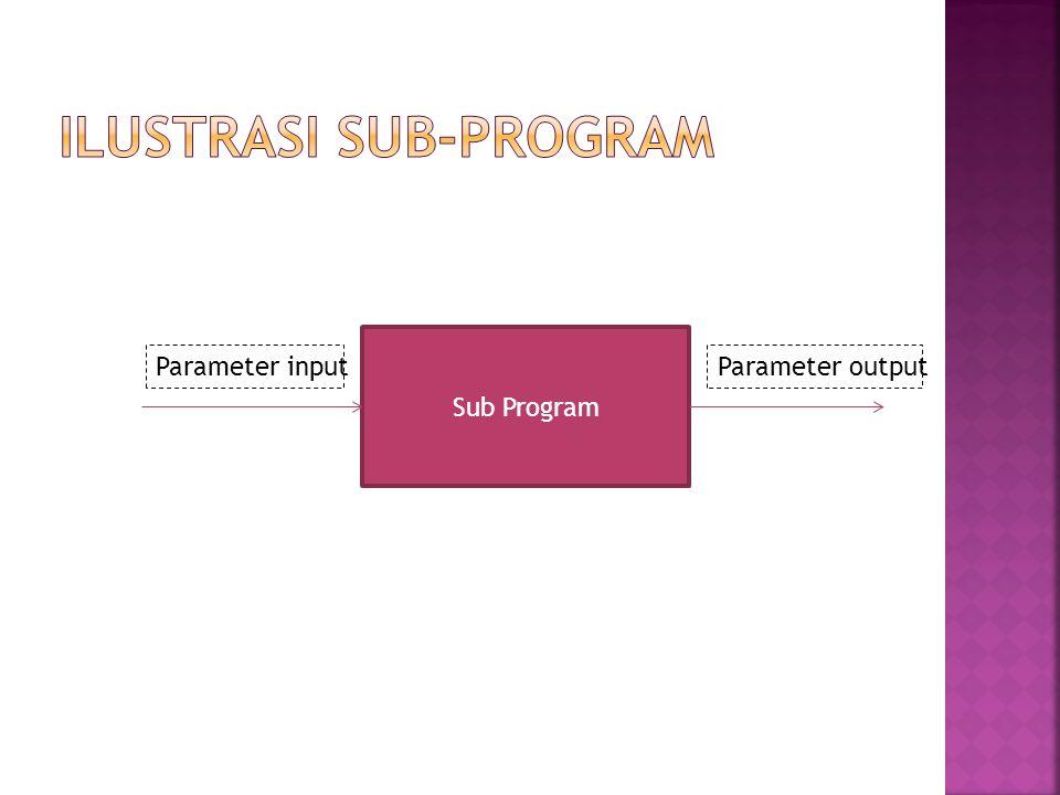 Sub Program Parameter inputParameter output