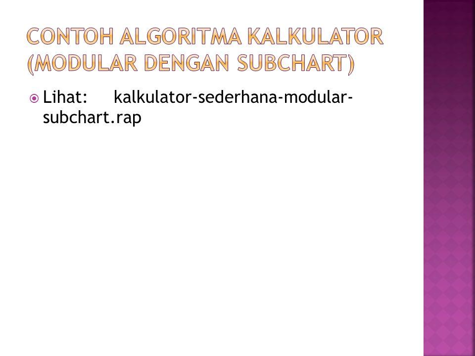  Lihat: kalkulator-sederhana-modular- subchart.rap