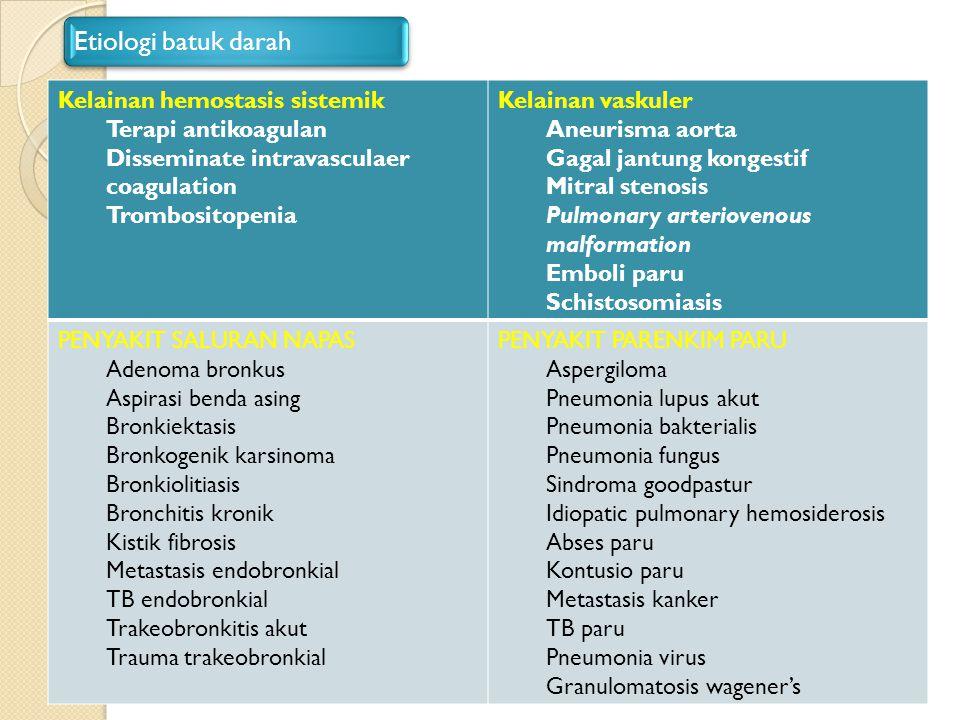 Etiologi batuk darah Kelainan hemostasis sistemik Terapi antikoagulan Disseminate intravasculaer coagulation Trombositopenia Kelainan vaskuler Aneuris