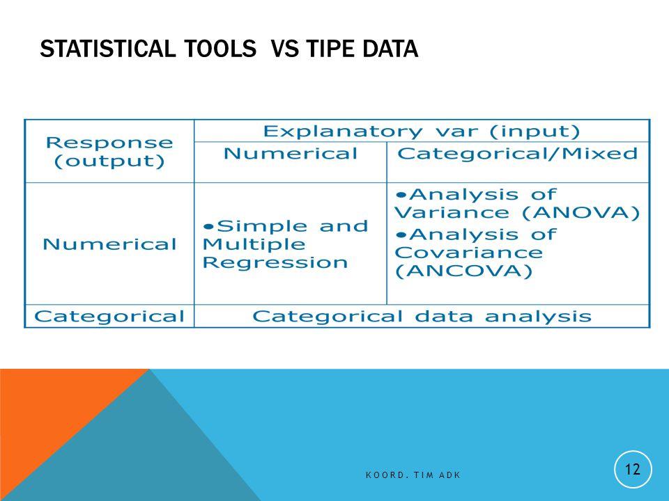 KOORD. TIM ADK 12 STATISTICAL TOOLS VS TIPE DATA