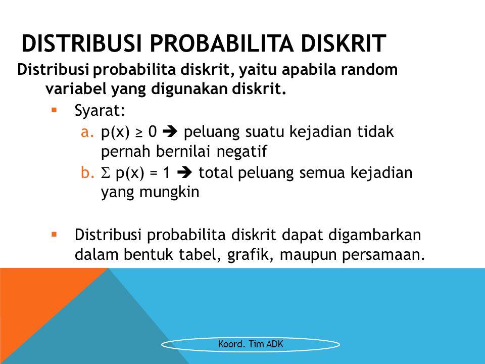DISTRIBUSI PROBABILITA DISKRIT Distribusi probabilita diskrit, yaitu apabila random variabel yang digunakan diskrit.  Syarat: a.p(x) ≥ 0  peluang su