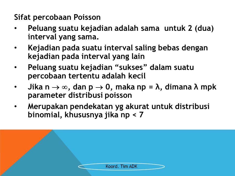 Sifat percobaan Poisson Peluang suatu kejadian adalah sama untuk 2 (dua) interval yang sama. Kejadian pada suatu interval saling bebas dengan kejadian