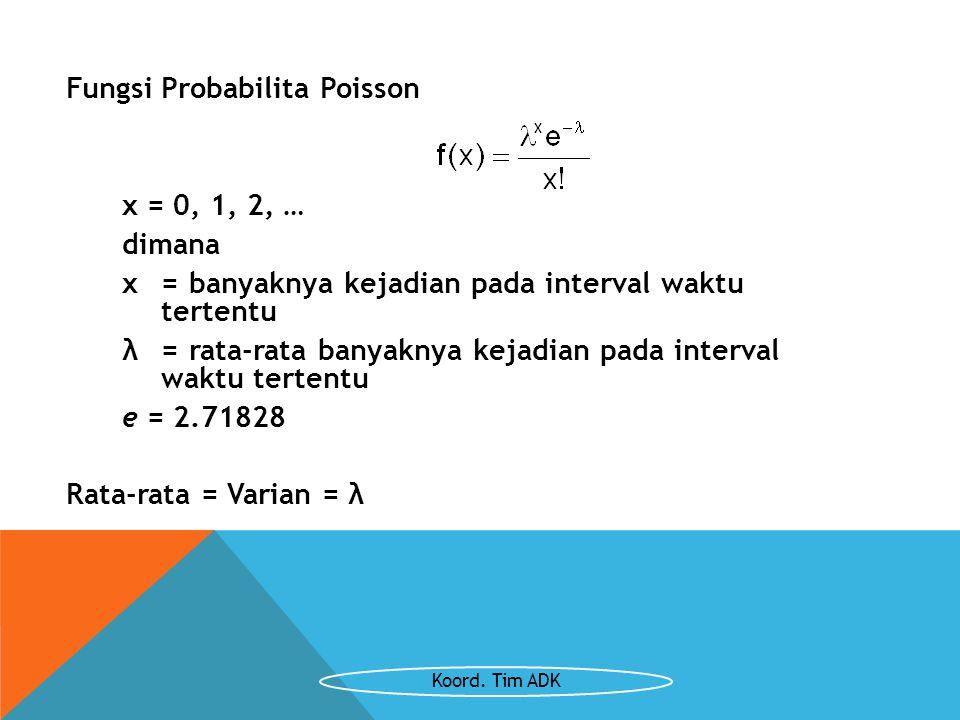 Fungsi Probabilita Poisson x = 0, 1, 2, … dimana x=banyaknya kejadian pada interval waktu tertentu λ =rata-rata banyaknya kejadian pada interval waktu