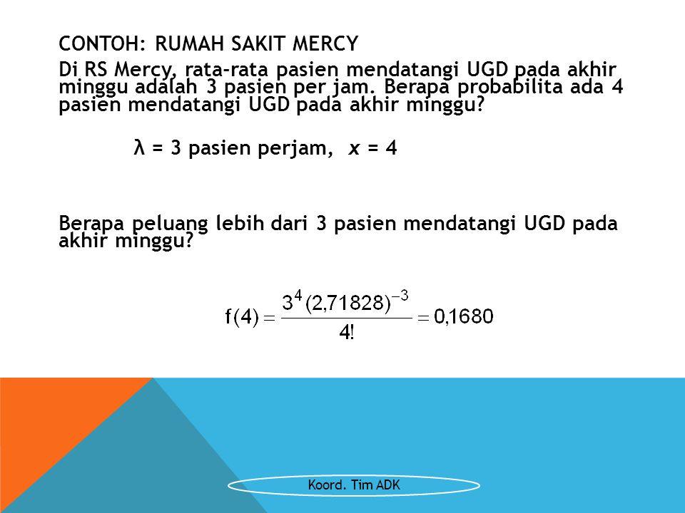 CONTOH: RUMAH SAKIT MERCY Di RS Mercy, rata-rata pasien mendatangi UGD pada akhir minggu adalah 3 pasien per jam. Berapa probabilita ada 4 pasien mend