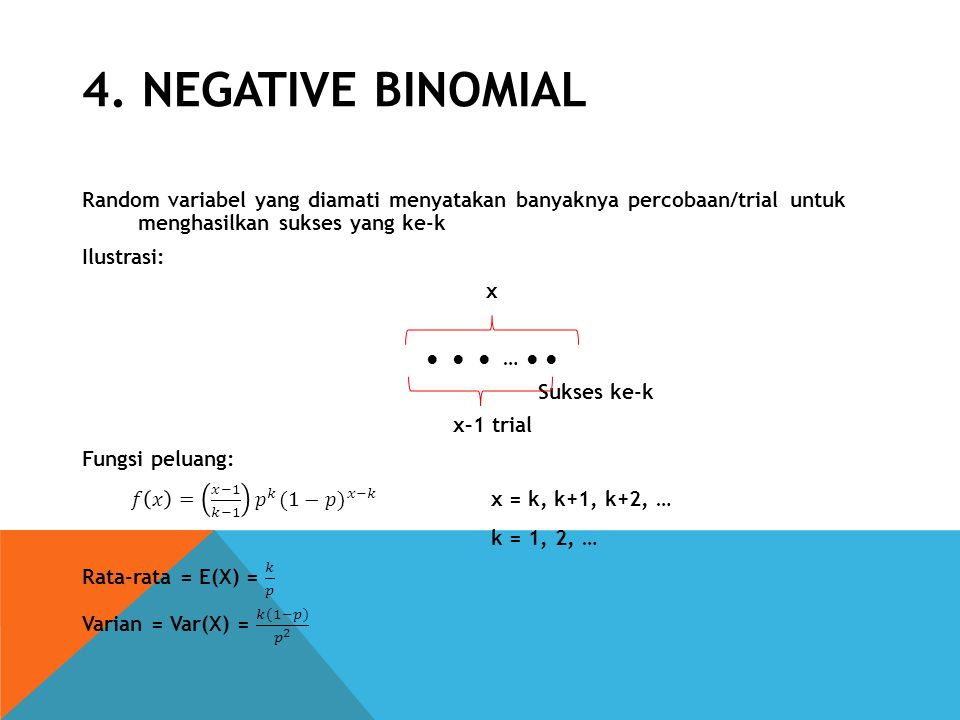 4. NEGATIVE BINOMIAL