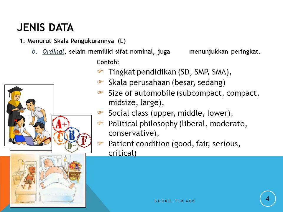 JENIS DATA 1.