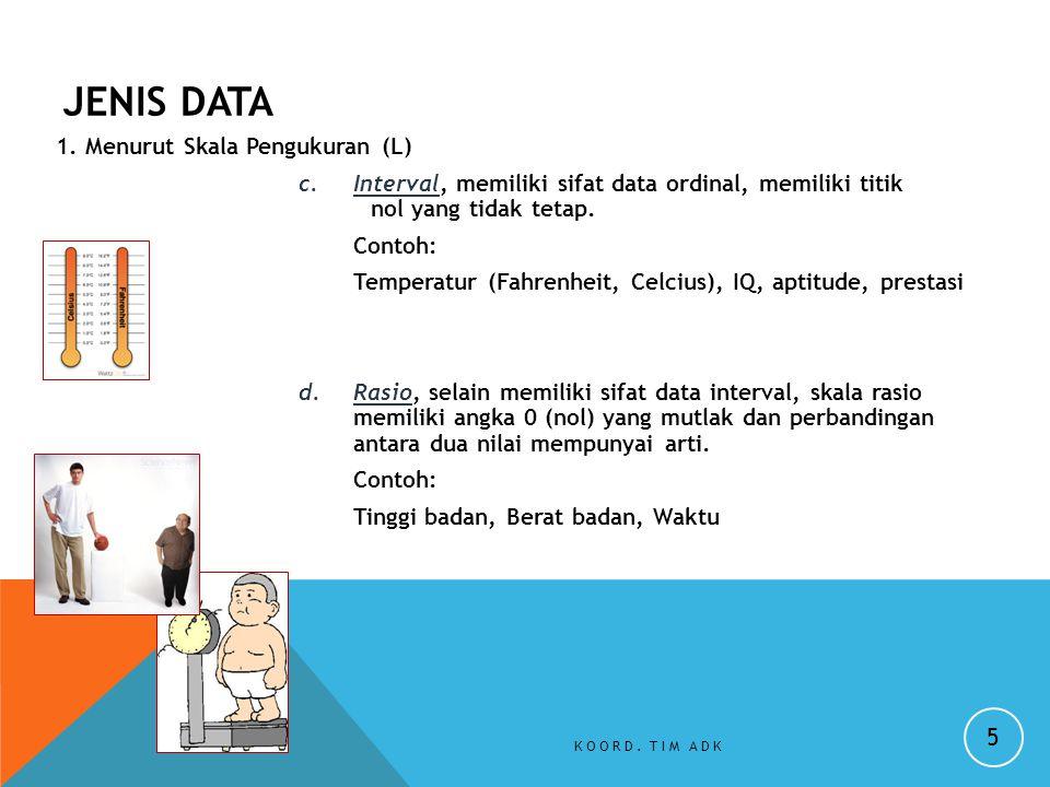 JENIS DATA 1. Menurut Skala Pengukuran (L) c.Interval, memiliki sifat data ordinal, memiliki titik nol yang tidak tetap. Contoh: Temperatur (Fahrenhei