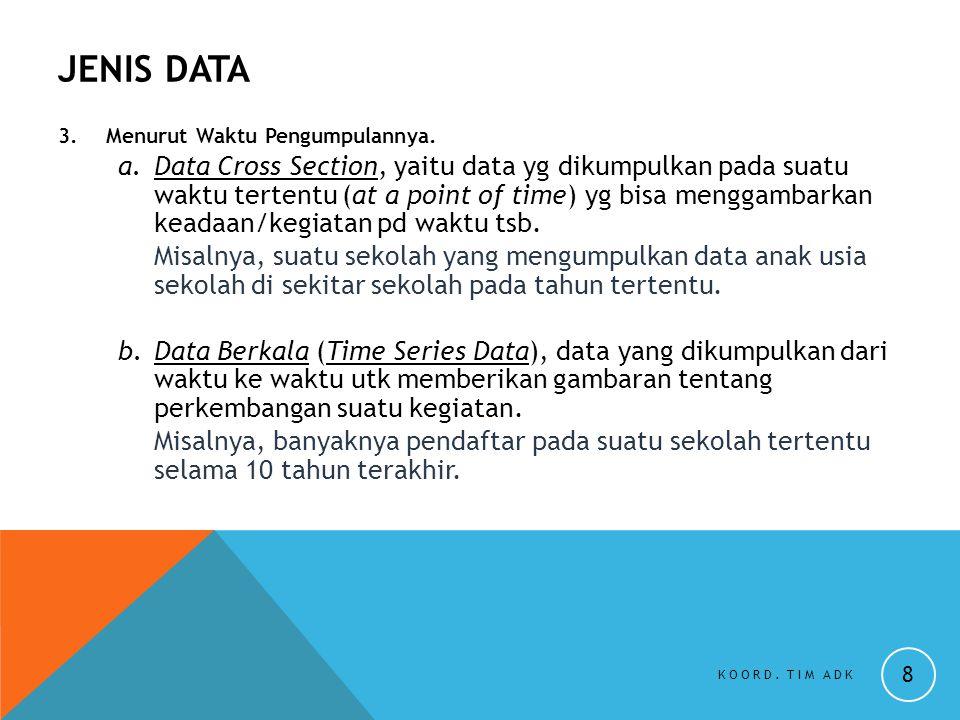 JENIS DATA 3.Menurut Waktu Pengumpulannya. a.Data Cross Section, yaitu data yg dikumpulkan pada suatu waktu tertentu (at a point of time) yg bisa meng