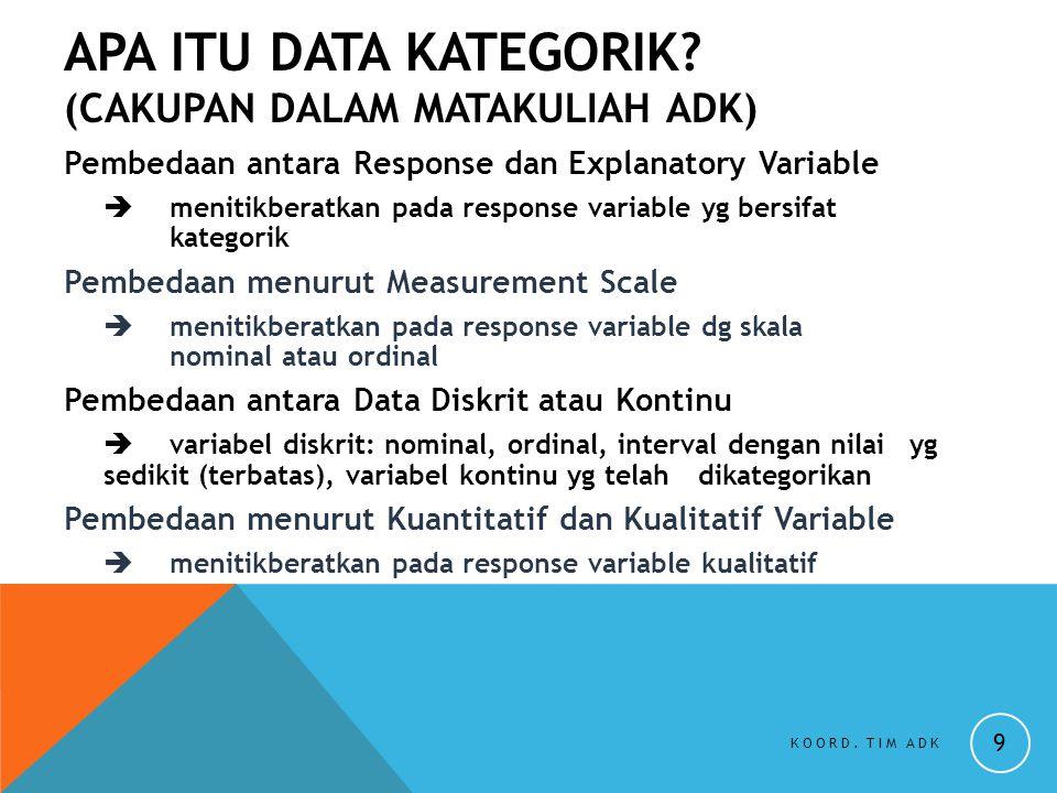 ANALISIS DATA KATEGORIK VS DATA NUMERIK/KUANTITATIF Ukuran-ukuran statistik yang dapat digunakan Distribusi probabilita Prosedur inferensia  statistical modeling KOORD.