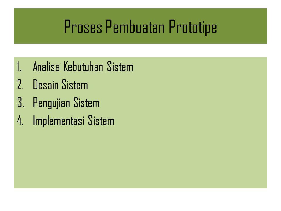 Proses Pembuatan Prototipe 1.Analisa Kebutuhan Sistem 2.Desain Sistem 3.Pengujian Sistem 4.Implementasi Sistem