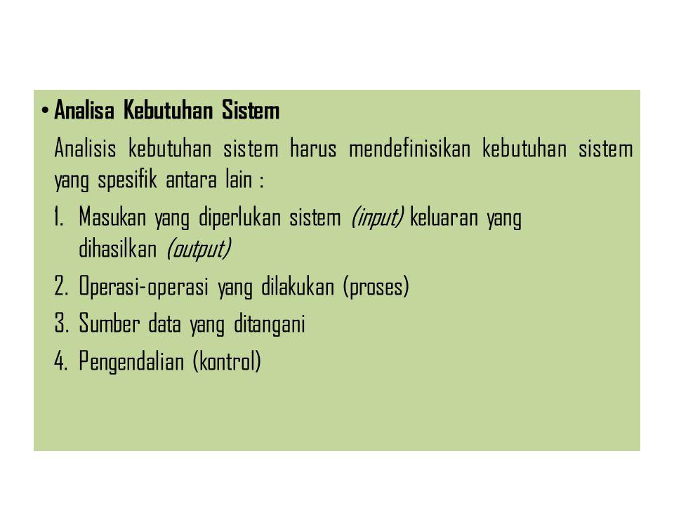 Analisa Kebutuhan Sistem Analisis kebutuhan sistem harus mendefinisikan kebutuhan sistem yang spesifik antara lain : 1.Masukan yang diperlukan sistem