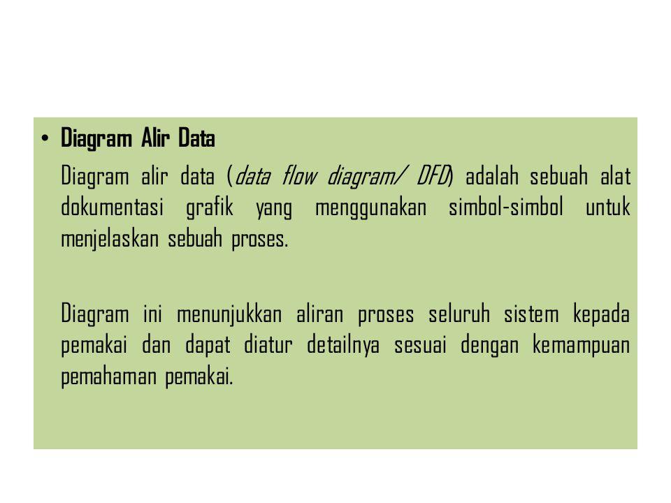 Diagram Alir Data Diagram alir data (data flow diagram/ DFD) adalah sebuah alat dokumentasi grafik yang menggunakan simbol-simbol untuk menjelaskan se