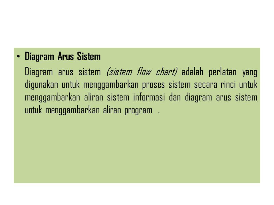 Diagram Arus Sistem Diagram arus sistem (sistem flow chart) adalah perlatan yang digunakan untuk menggambarkan proses sistem secara rinci untuk mengga