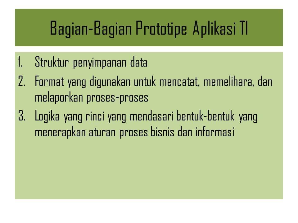 Bagian-Bagian Prototipe Aplikasi TI 1.Struktur penyimpanan data 2.Format yang digunakan untuk mencatat, memelihara, dan melaporkan proses-proses 3.Log