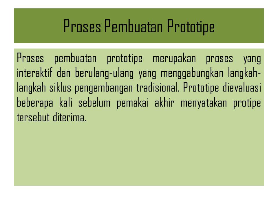 Proses Pembuatan Prototipe Proses pembuatan prototipe merupakan proses yang interaktif dan berulang-ulang yang menggabungkan langkah- langkah siklus p