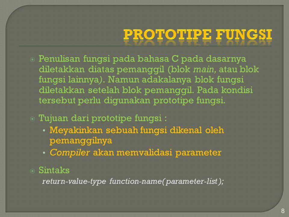  Penulisan fungsi pada bahasa C pada dasarnya diletakkan diatas pemanggil (blok main, atau blok fungsi lainnya). Namun adakalanya blok fungsi diletak