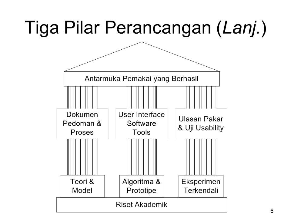 Tiga Pilar Perancangan (Lanj.) 6