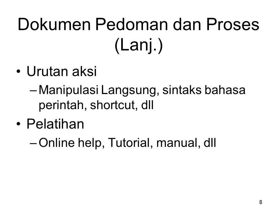 Dokumen Pedoman dan Proses (Lanj.) Urutan aksi –Manipulasi Langsung, sintaks bahasa perintah, shortcut, dll Pelatihan –Online help, Tutorial, manual,